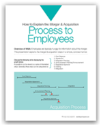 Process to employees
