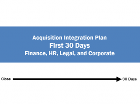 Acquisition Integration Plan: First 30 Days for Finance, HR, Legal, and Corporate