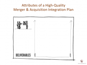 Attributes of a High-Quality Merger & Acquisition Integration Plan
