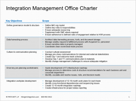 Integration Management Office IMO Charter