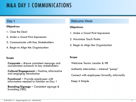 M&A Day 1 Communications
