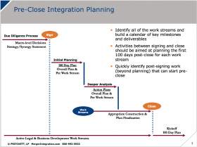 Pre-Merger M&A Integration Planning