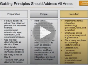 What Are M&A Integration Guiding Principles in Area of Preparation?