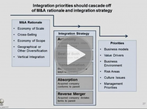 What Are the Five Types of Integration Strategies?